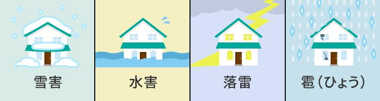 雪害・水害・落雷・雹(ひょう)が破損原因なら火災保険